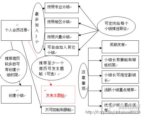 浙江人才网(http://www.qianjiangrc.com/)